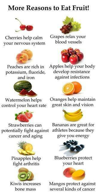 Don't Forget to Eat Your Fruits!