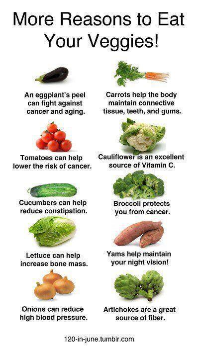 Great Reasons to Eat Your Veggies!